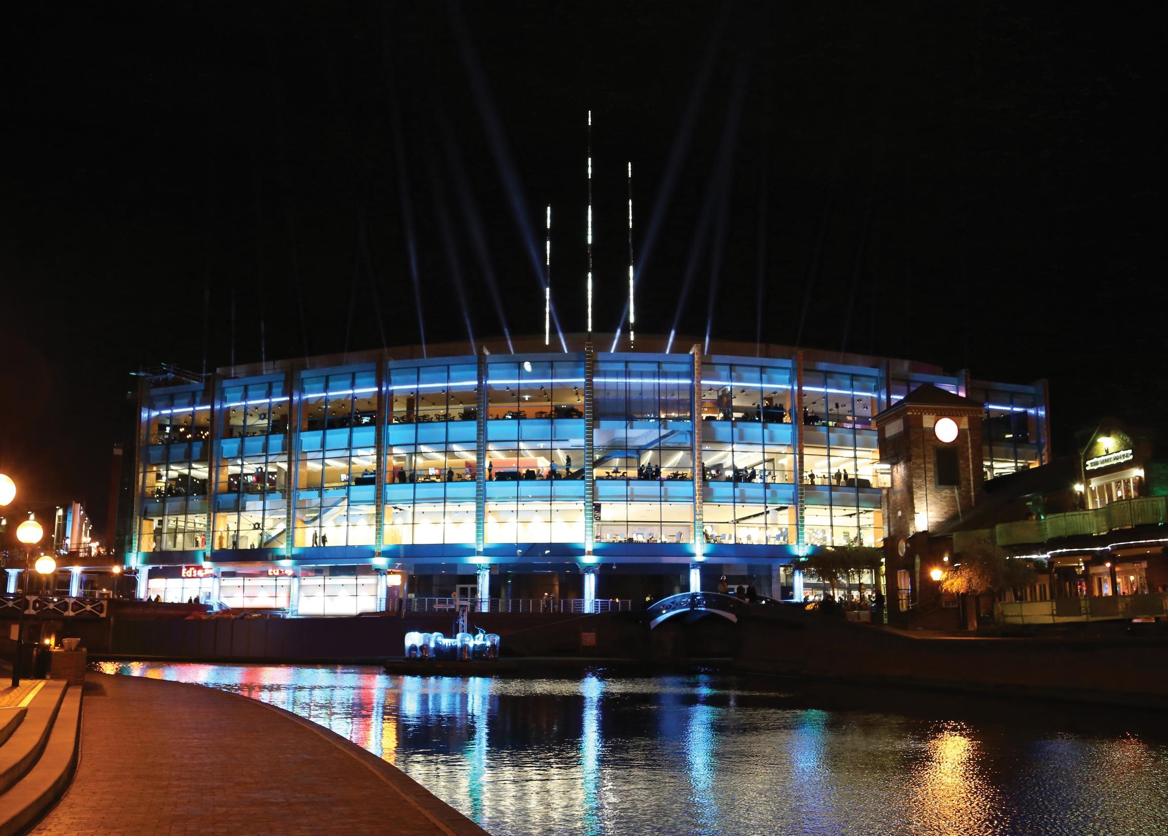 Arena Birmingham Sports Venue Business Svb